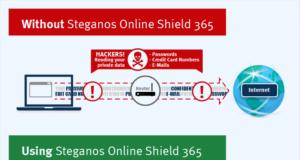 Бесплатный VPN steganos преимущества