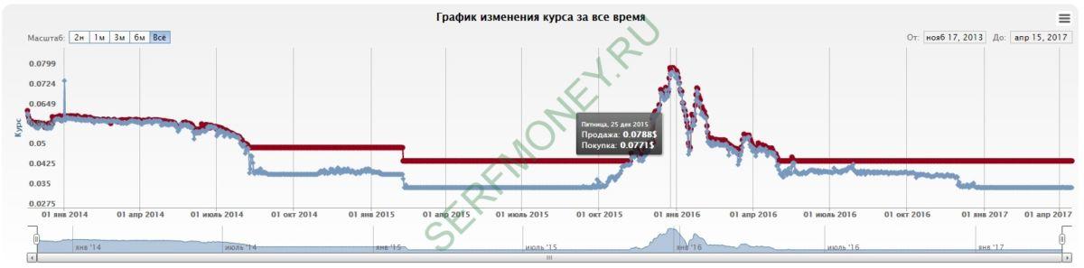 Jetswap плачу рефбек инвестиционный проект, структура